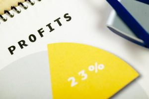 Net Profit Percentage