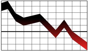 prices of bonds go down
