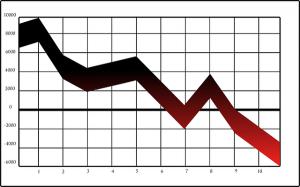 shares drop